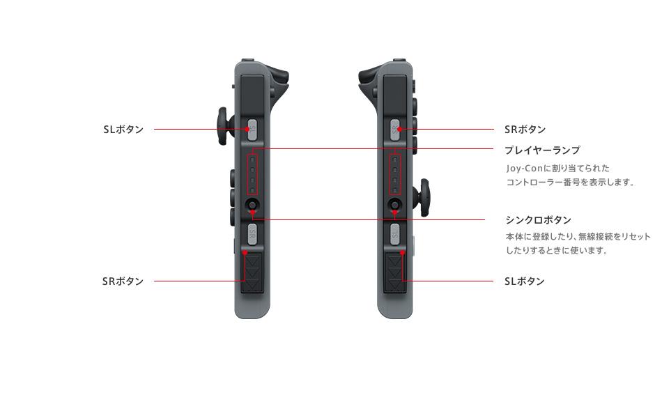 body-switch03-side