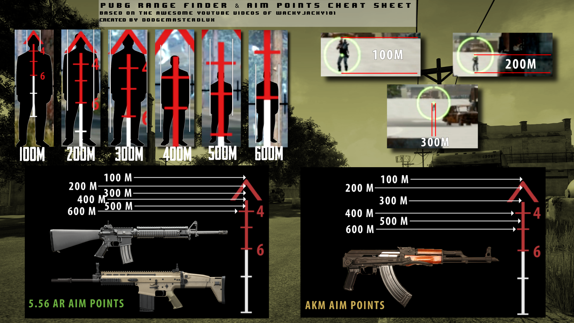 Cheat Sheet for Aim Points and Range Finding